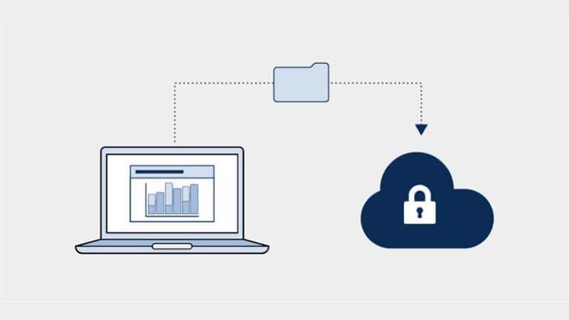 データの暗号化とプライバシーの図